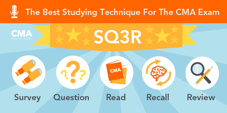 How to study for cma exam - Episode 10 - SQ3R