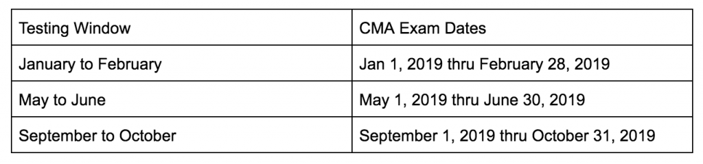 CMA Exam Date testing windows