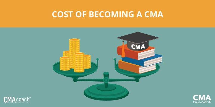 CMA Exam Cost