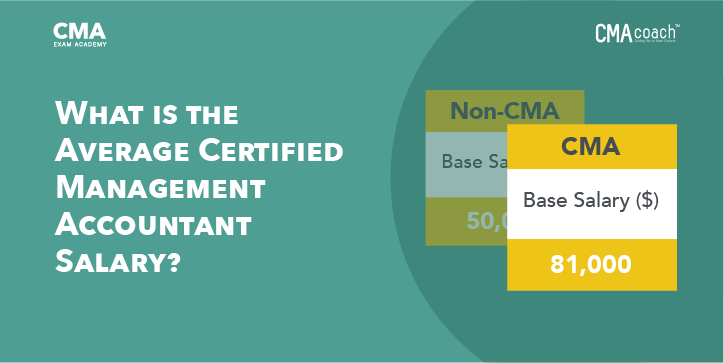 What is the Average Certified Management Accountant Salary?