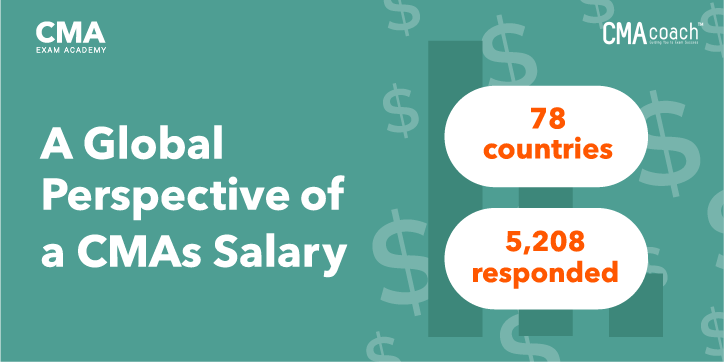 cma-salary-global-perspective